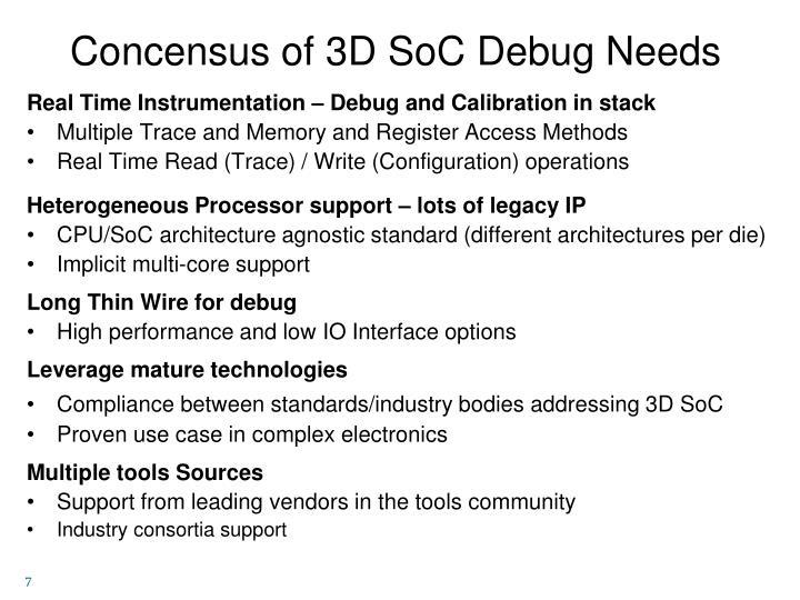 Concensus of 3D SoC Debug Needs