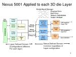 nexus 5001 applied to each 3d die layer