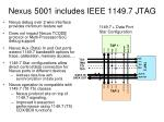 nexus 5001 includes ieee 1149 7 jtag