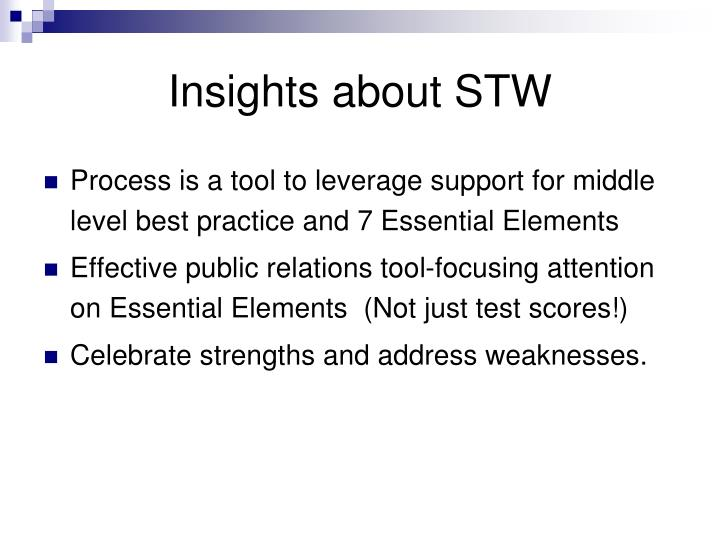 Insights about STW