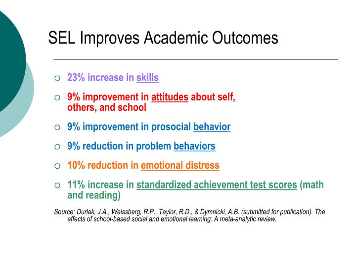 SEL Improves Academic Outcomes