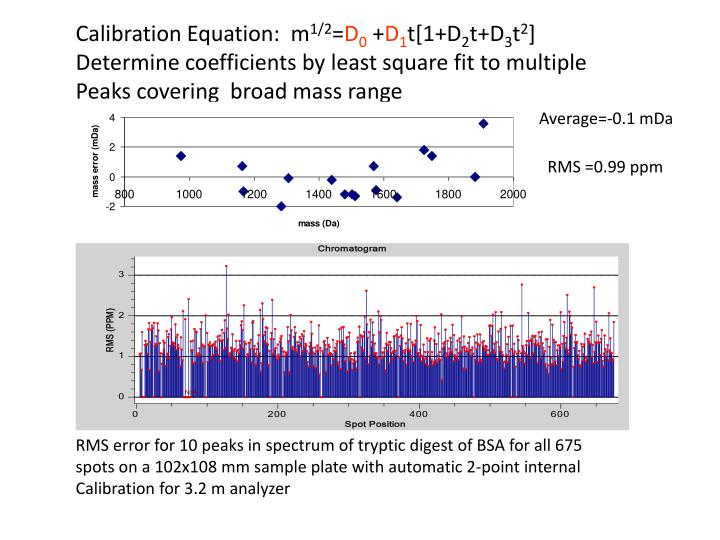 Calibration Equation:  m