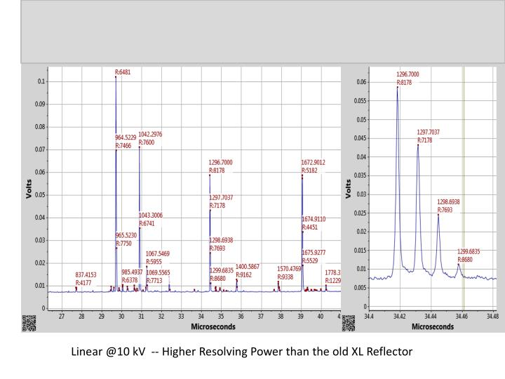 Linear @10 kV  -- Higher Resolving Power than the old XL Reflector