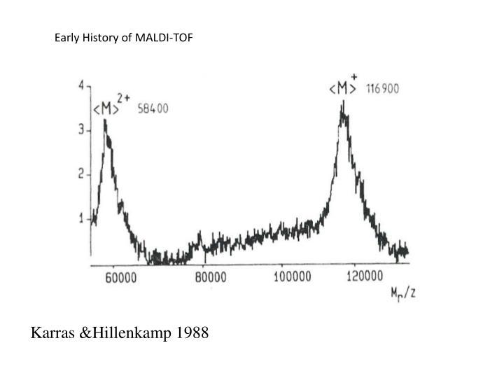 Early History of MALDI-TOF