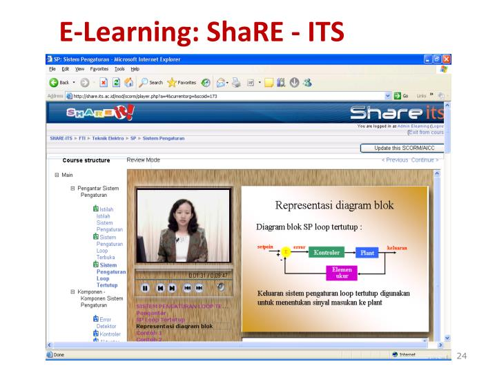 E-Learning: ShaRE - ITS