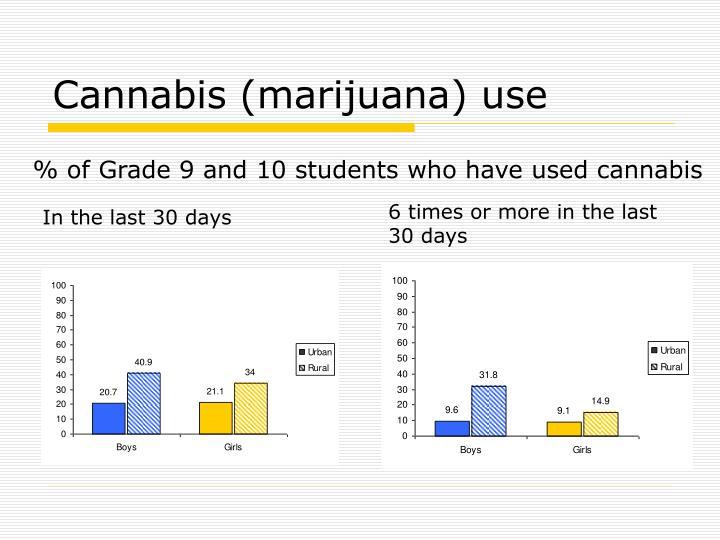 Cannabis (marijuana) use