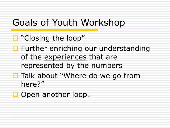 Goals of Youth Workshop