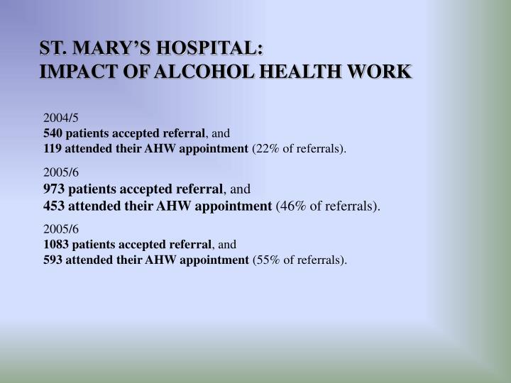 ST. MARY'S HOSPITAL: