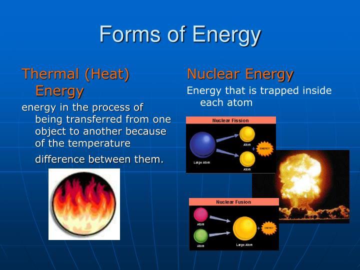 Thermal (Heat) Energy