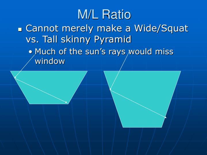 M/L Ratio