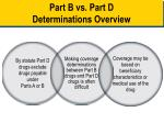 part b vs part d determinations overview