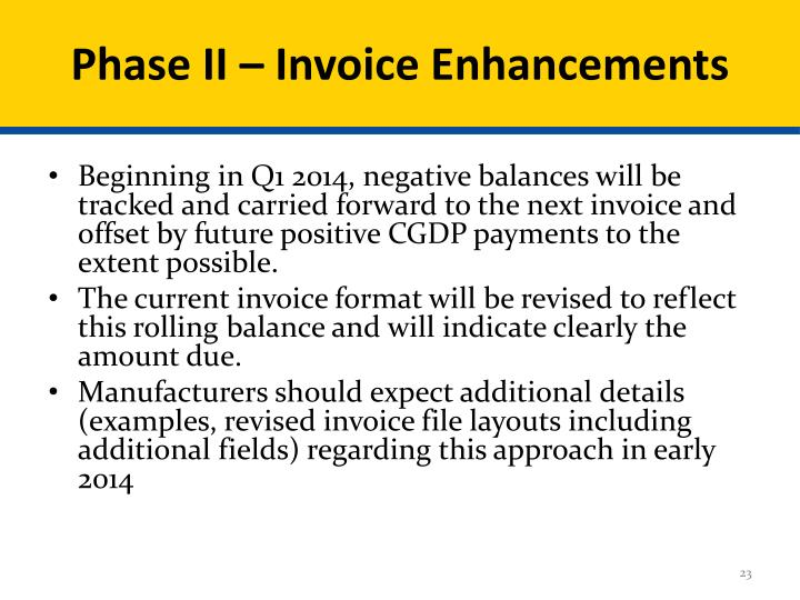 Phase II – Invoice Enhancements