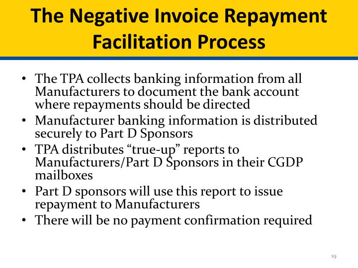 The Negative Invoice Repayment Facilitation Process