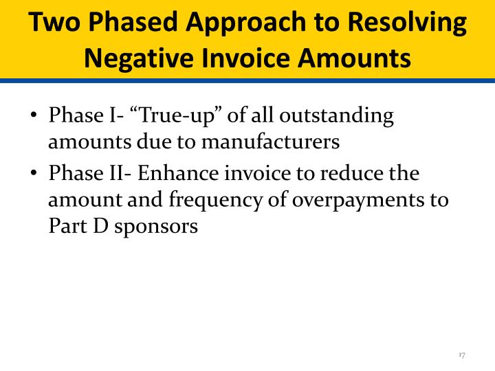 Two Phased Approach to Resolving Negative Invoice Amounts