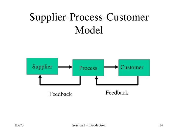 Supplier-Process-Customer Model