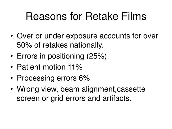 Reasons for Retake Films