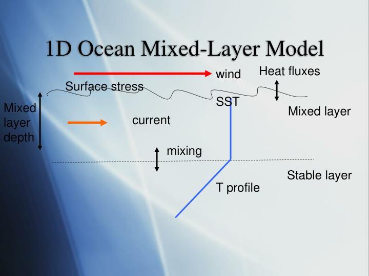 1D Ocean Mixed-Layer Model