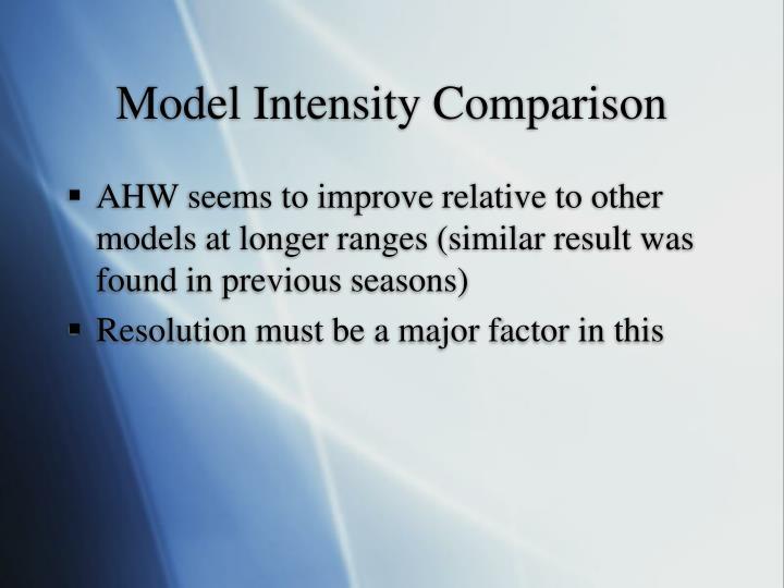 Model Intensity Comparison