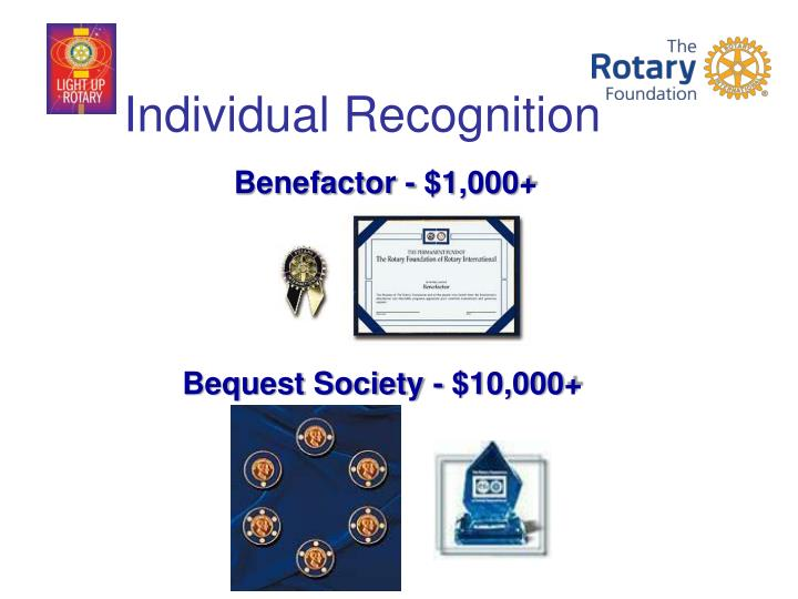 Individual Recognition