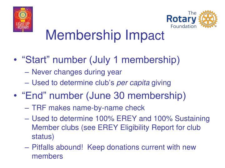 Membership Imp