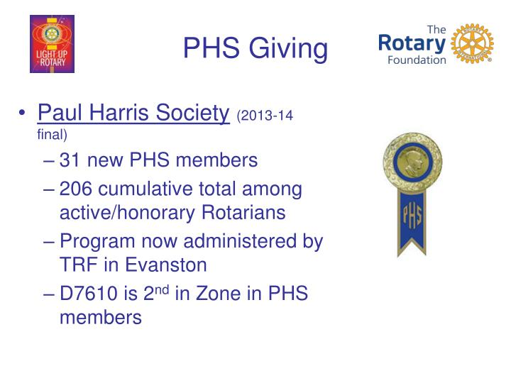 PHS Giving