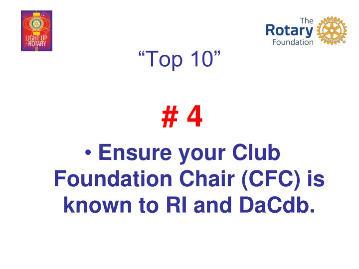 """""""Top 10"""""""