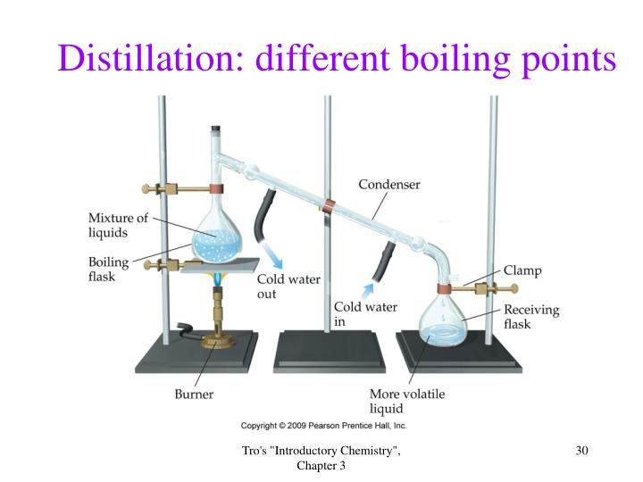 Distillation: different boiling points