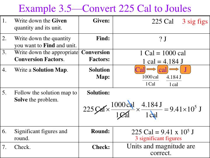 Example 3.5—Convert 225 Cal to Joules