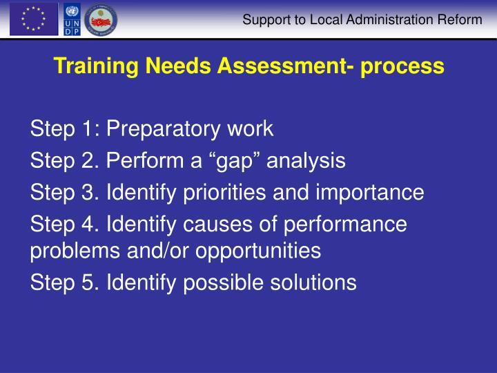 Training Needs Assessment- process