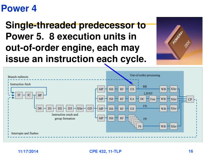 Single-threaded predecessor to Power 5.  8 execution units in