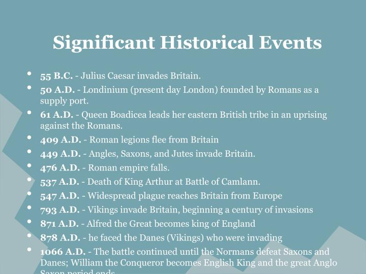 Significant Historical Events