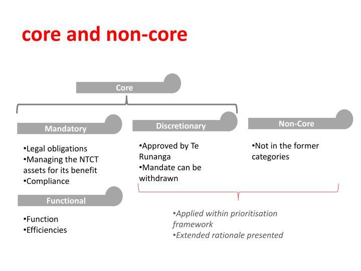 core and non-core