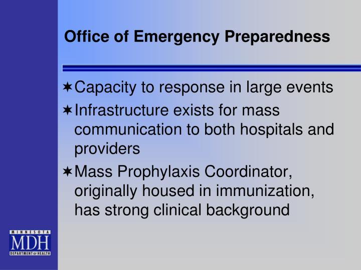 Office of Emergency Preparedness