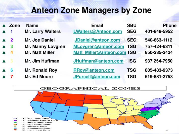 Anteon Zone Managers by Zone