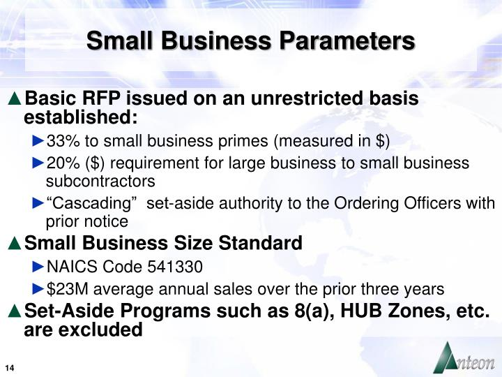 Small Business Parameters
