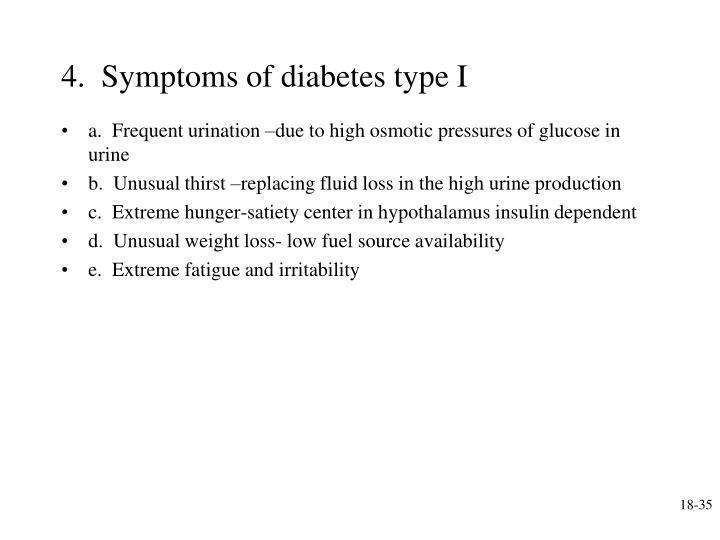 4.  Symptoms of diabetes type I