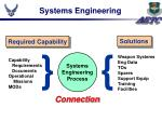 systems engineering1