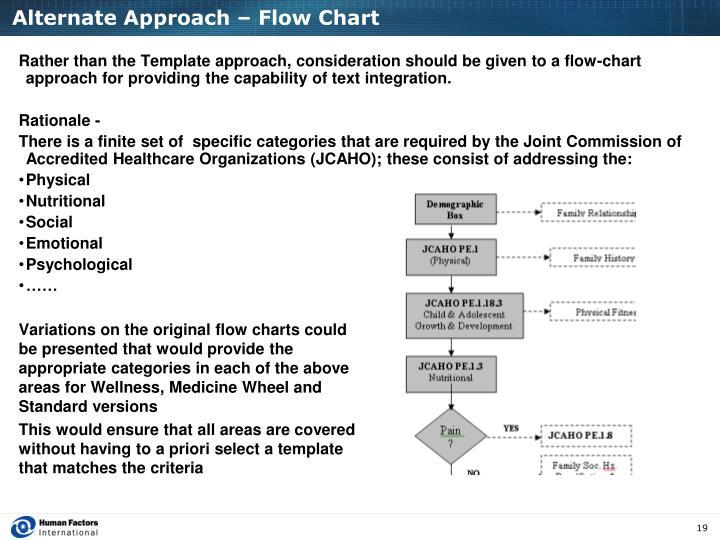 Alternate Approach – Flow Chart