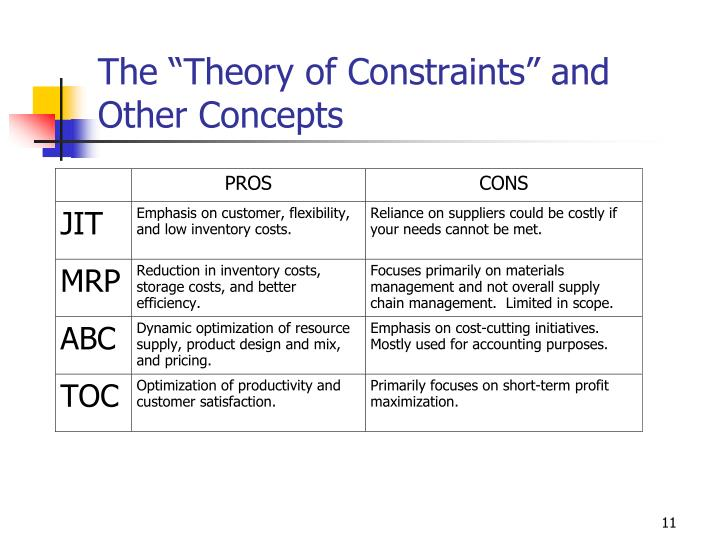 """The """"Theory of Constraints"""" and Other Concepts"""