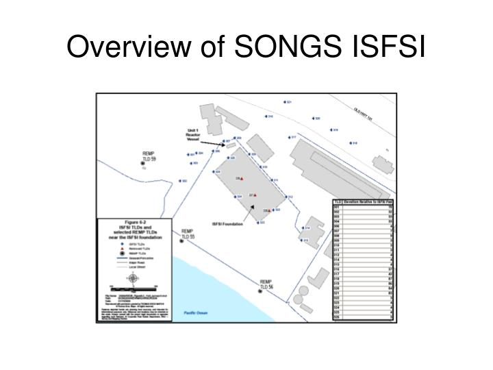 Overview of SONGS ISFSI