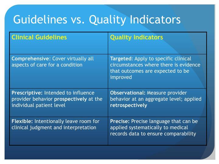 Guidelines vs. Quality Indicators