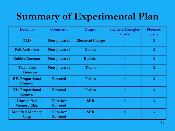 Summary of Experimental Plan