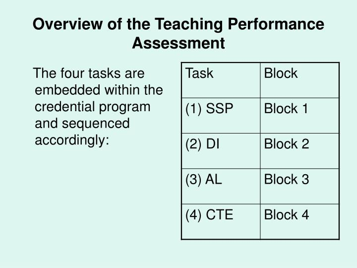 Overview of the Teaching Performance Assessment