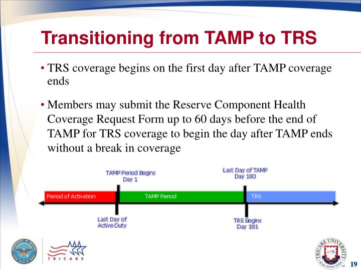 Transitioning from TAMP to TRS