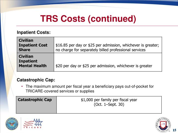 TRS Costs (continued)