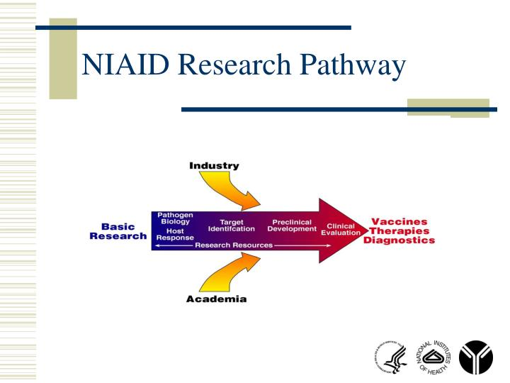 NIAID Research Pathway