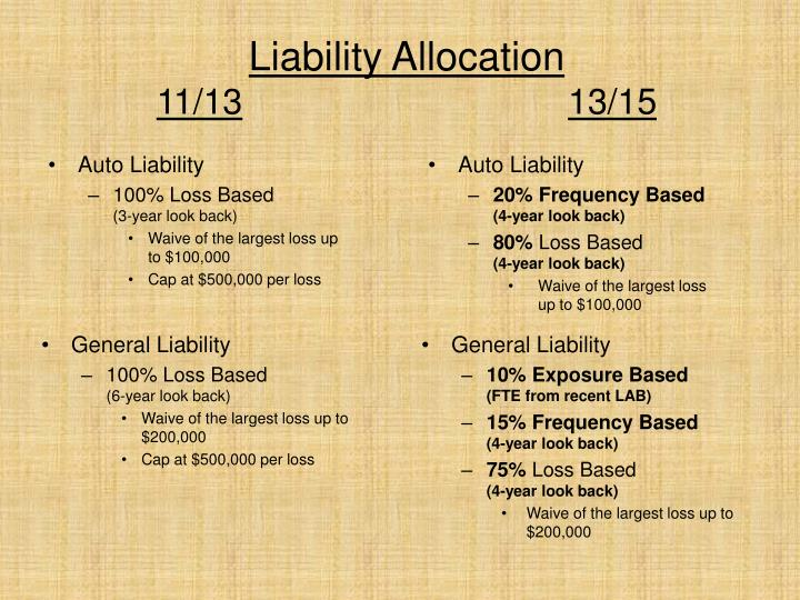Liability Allocation