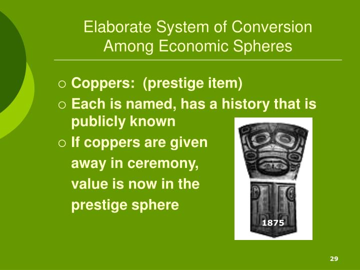 Elaborate System of Conversion Among Economic Spheres