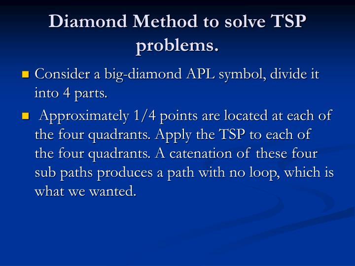 Diamond Method to solve TSP problems.