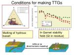 conditions for making ttgs